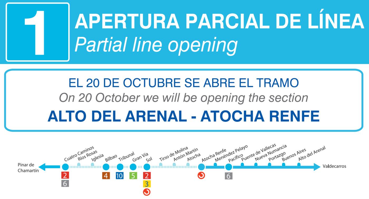 Metro De Madrid Reabre Nuevas Estaciones En La Línea 1 Madridmobilite